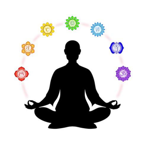 Die sieben Chakren – Meditation